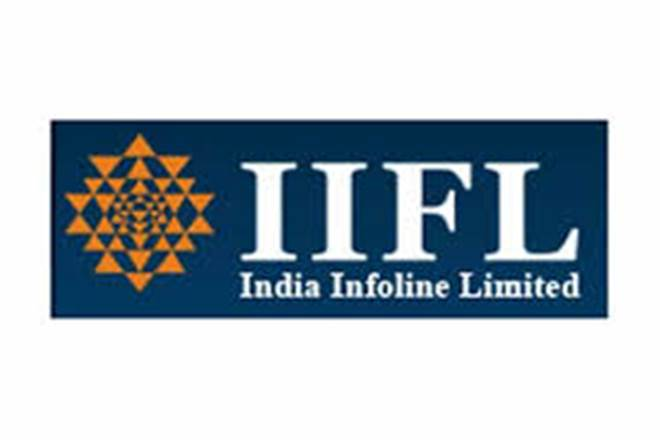 India Infoline Finance Limited NCD